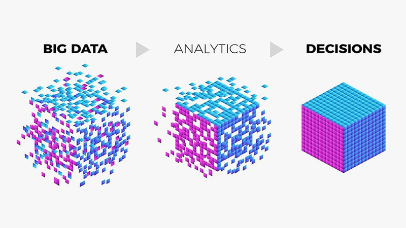 Top 9 ứng dụng thực tế nổi bật của dữ liệu lớn big data